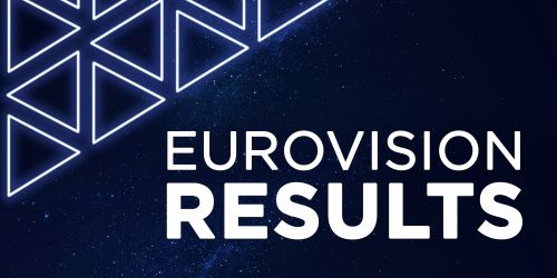 Eurovision 2021 betting odds william hill fonbet betting tips