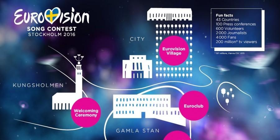 2016 Stockholm venues