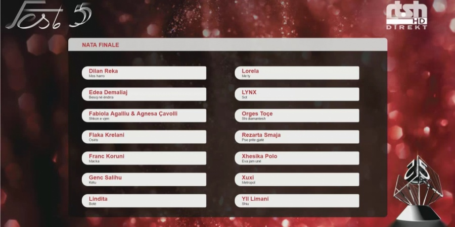 Albania Festivali i Këngës 55 Finalists