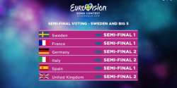 Eurovision 2016 Allocation Draw Big 5 and Host