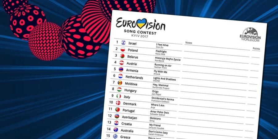 Eurovision 2017: Scorecard Grand Final