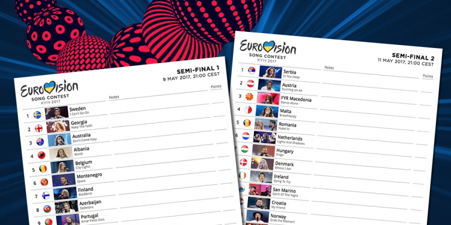 Eurovision 2017: Scorecards