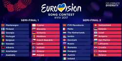 Eurovision 2017 Semi-final allocation draw