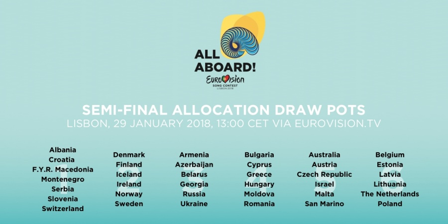 Eurovision 2018 Semi-final Allocation Draw Pots
