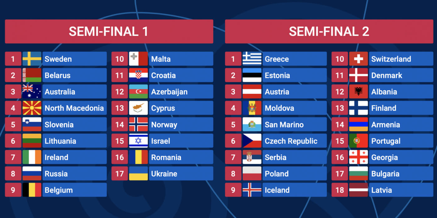 Eurovision 2020 Semi-final Running order