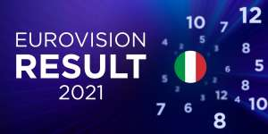 Eurovision 2021: Results Voting Points