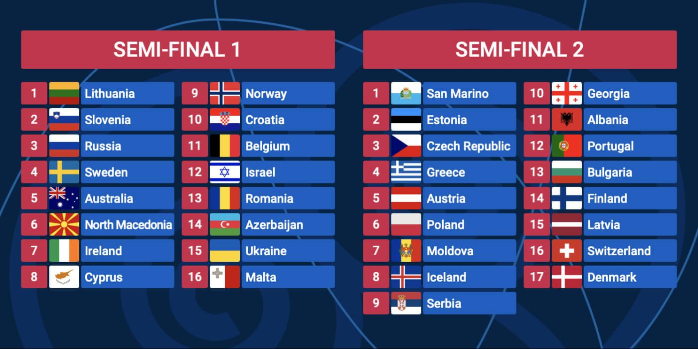 Eurovision 2021: Semi-finals' Running order determined