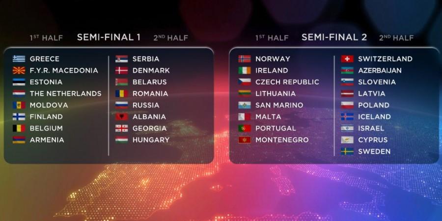 Eurovision 2015 Semi Final Allocation Draw
