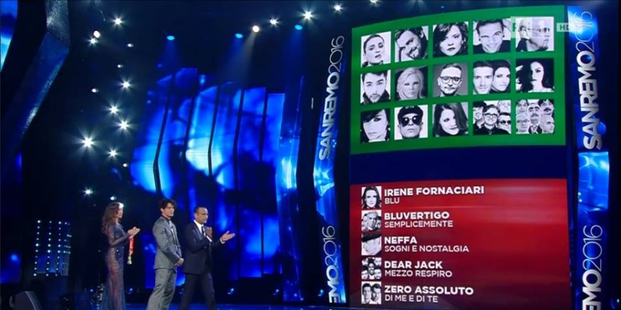 Italy Sanremo 2016 Semi-final
