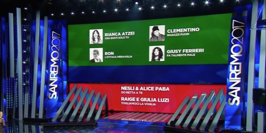 Italy Sanremo 2017 third round results