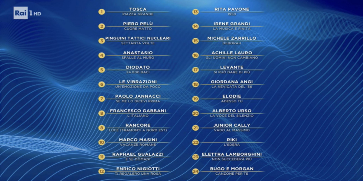 Italy Sanremo 2020 Night 3 Results
