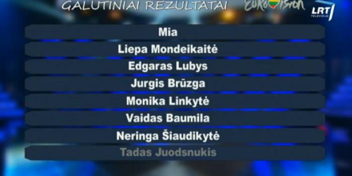 Lithuania Eurovizijos 2015 Show 4 results