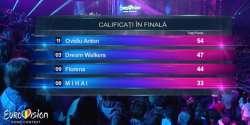 Romania 2016 Selecţia Naţională - jury votes