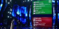 Sanremo 2016: Serata 1