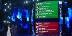 Sanremo 2016: Serata 2