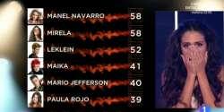 Spain 2017: Objetivo Eurovisión Final Score