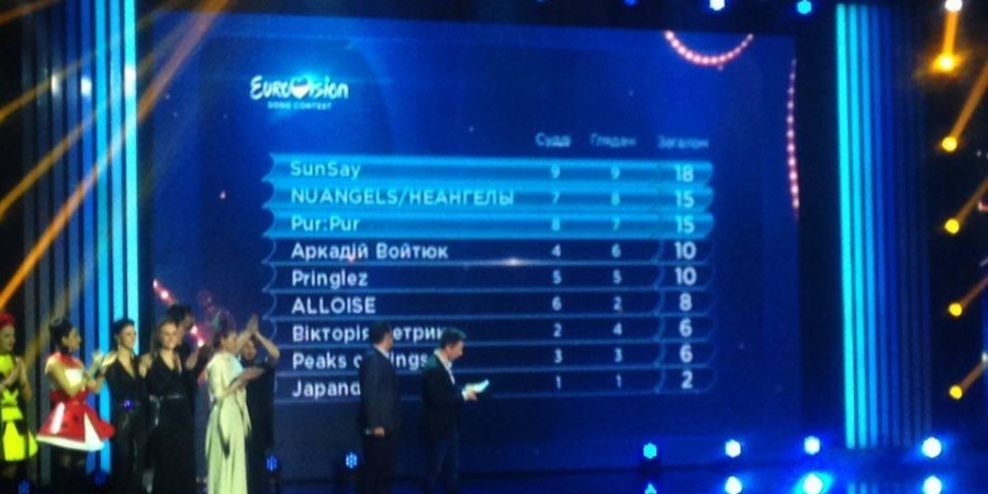 Ukraine 2016 Semi-final 2